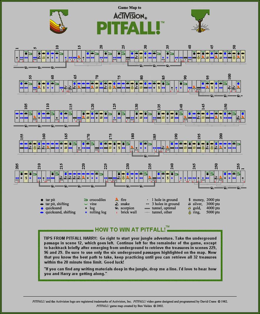 Activision Pitfall Map